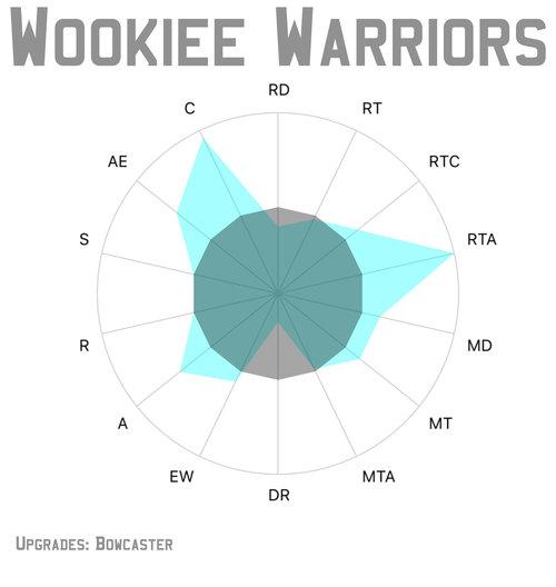 wookies_bow.jpg