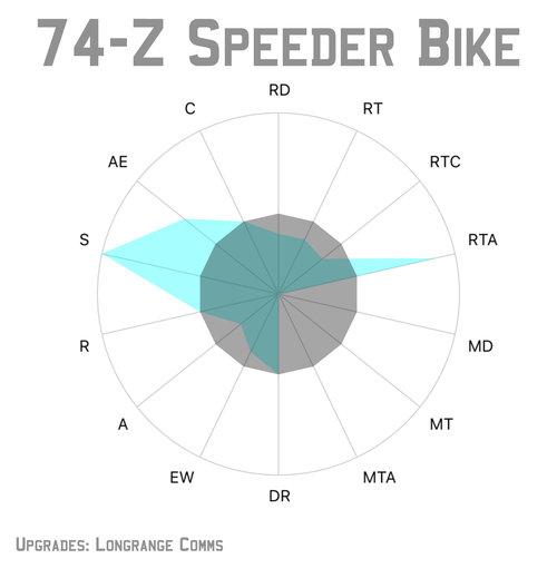 speederbike_longrange.jpg
