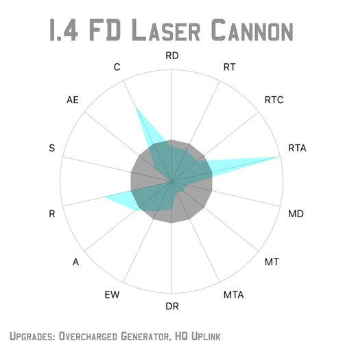 FD_laser_overcharge2.jpg