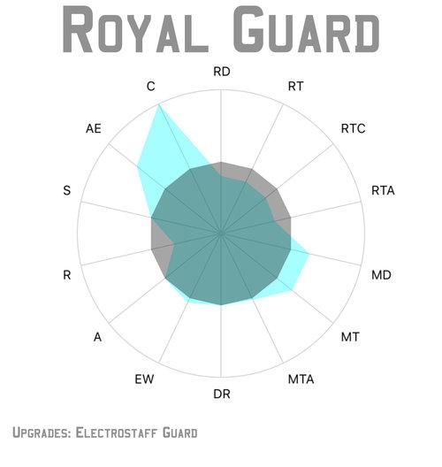 royalguard_staff.jpg