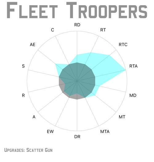 fleet_scatter.jpg