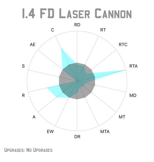 FD_laser.jpg