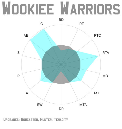 wookies_bow2.jpg