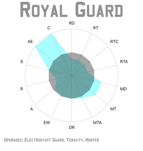 royalguard_staff2.jpg