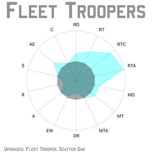fleet_scatter2.jpg