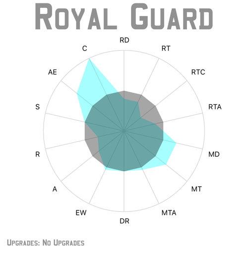 royalguard.jpg