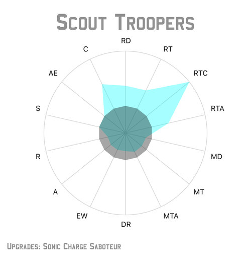 scouttrooper_sab.jpg