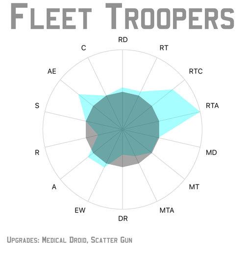 fleet_medic2.jpg