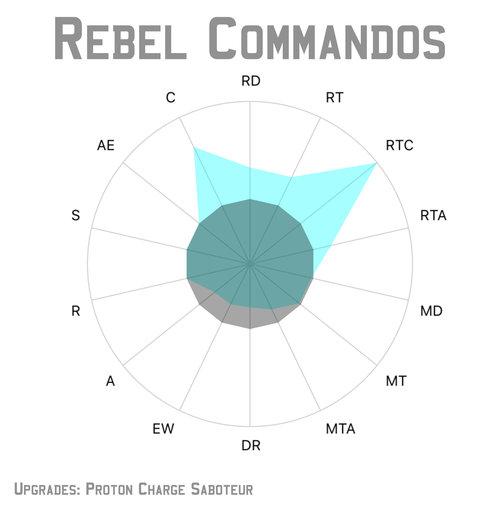 commandos_sab.jpg