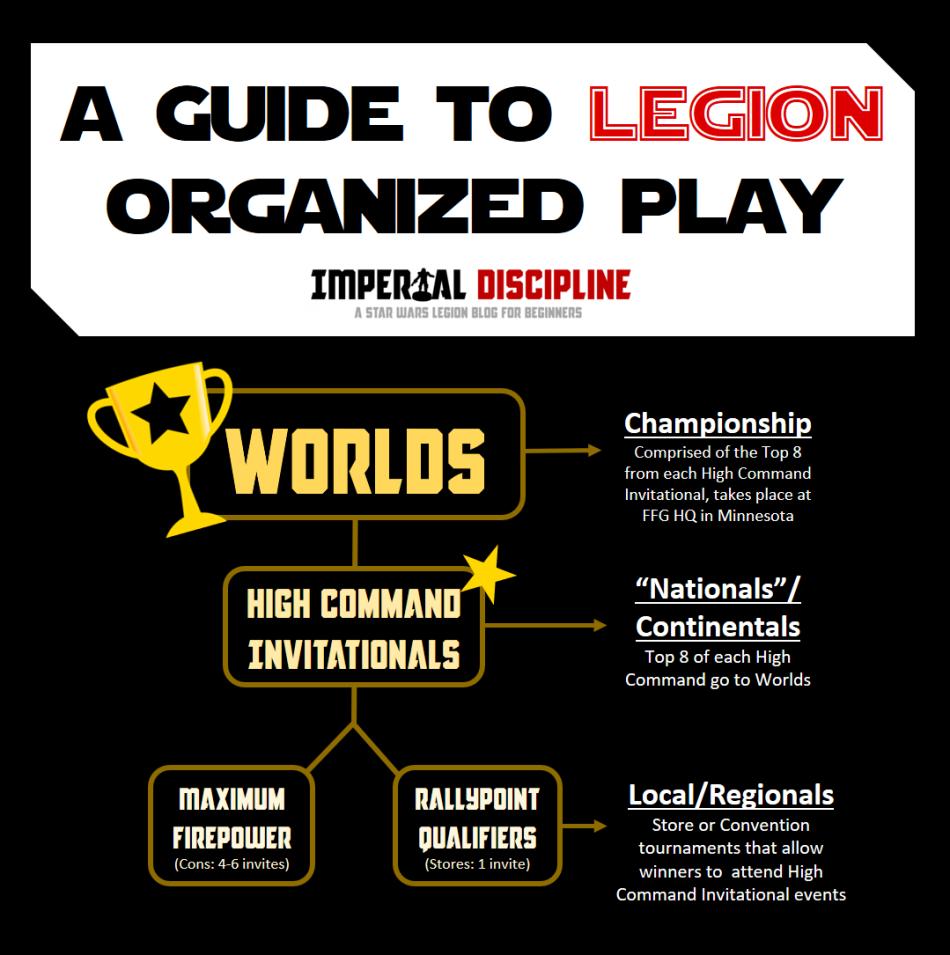 Legion OP.png