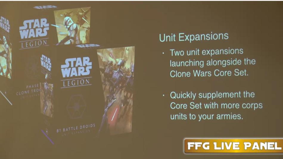 clone units
